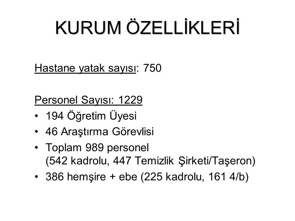 KURUM ÖZELLİKLERİ Hastane yatak sayısı: 750 Personel Sayısı: 1229
