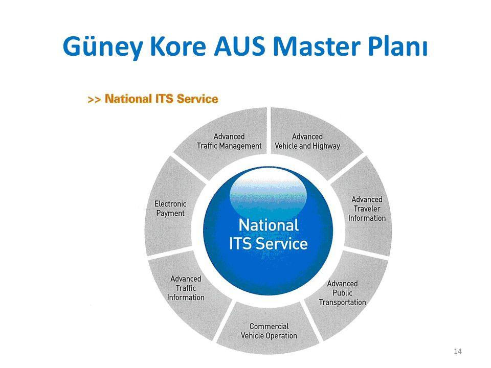 Güney Kore AUS Master Planı