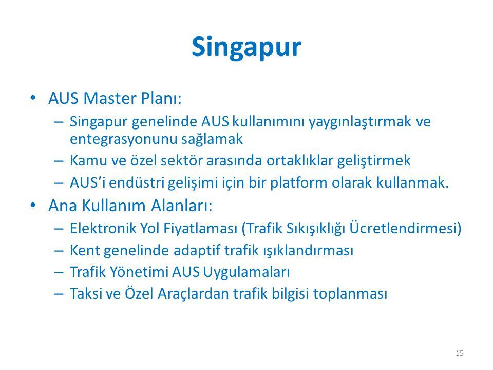 Singapur AUS Master Planı: Ana Kullanım Alanları: