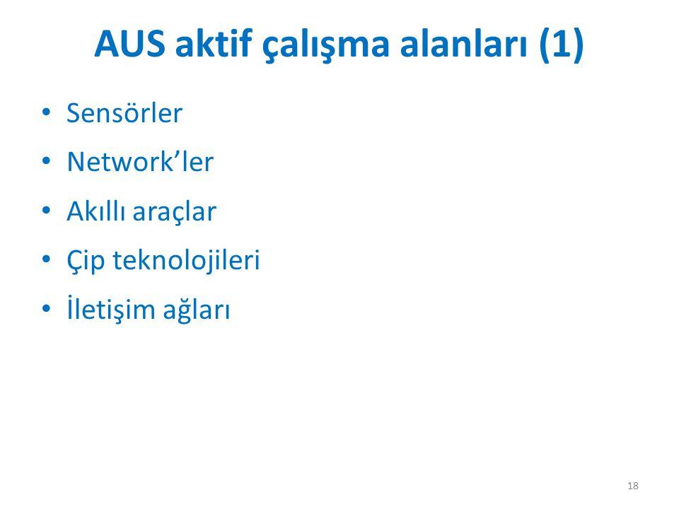 AUS aktif çalışma alanları (1)