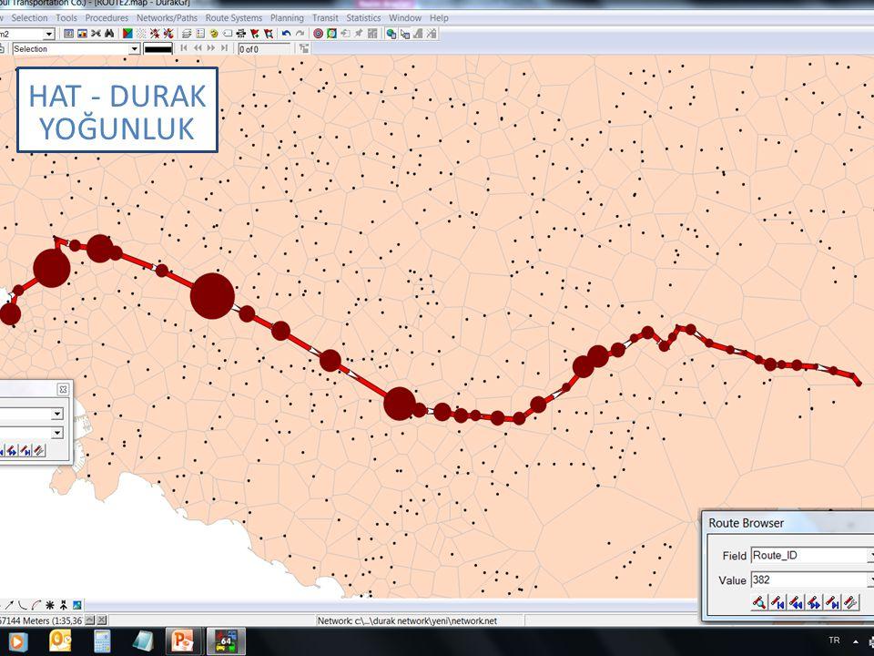 HAT - DURAK YOĞUNLUK AKBİL & GPS DATASI
