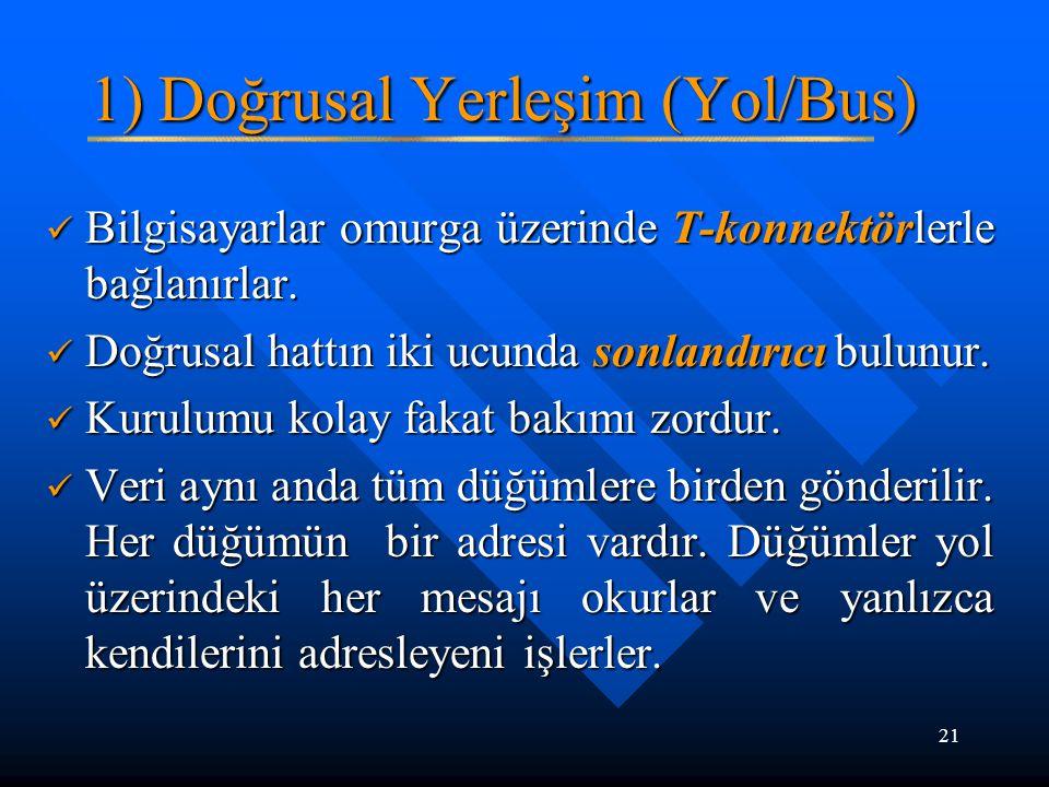 1) Doğrusal Yerleşim (Yol/Bus)