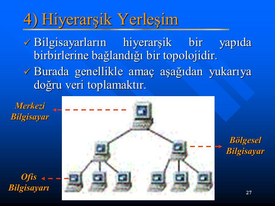 4) Hiyerarşik Yerleşim Bilgisayarların hiyerarşik bir yapıda birbirlerine bağlandığı bir topolojidir.