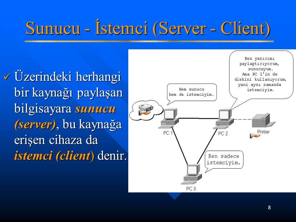 Sunucu - İstemci (Server - Client)