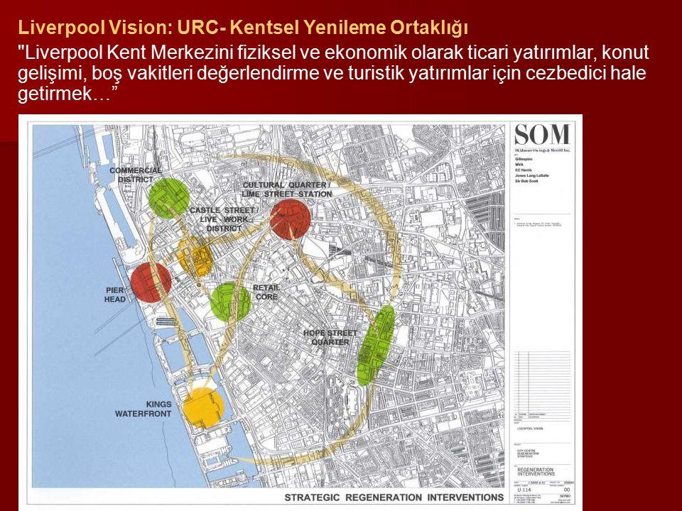 Liverpool Vision: URC- Kentsel Yenileme Ortaklığı