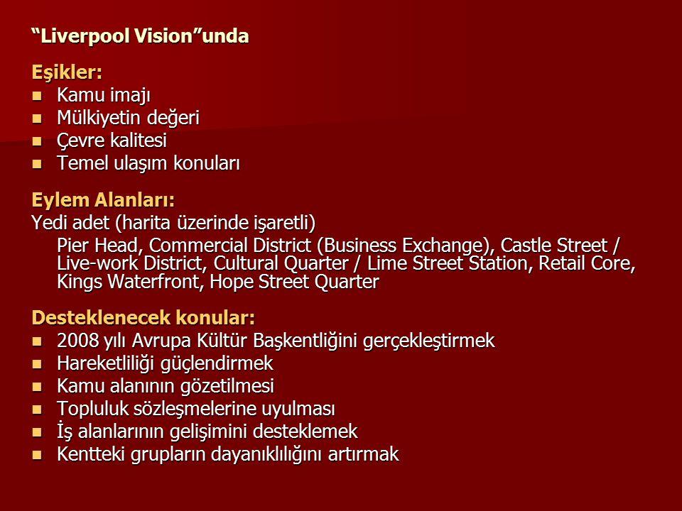Liverpool Vision unda