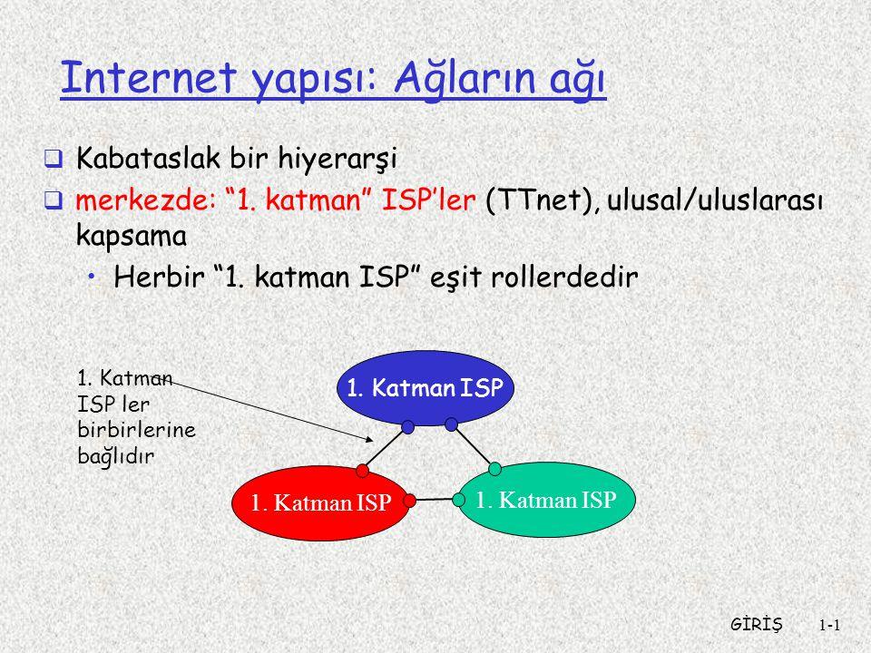 Internet yapısı: Ağların ağı