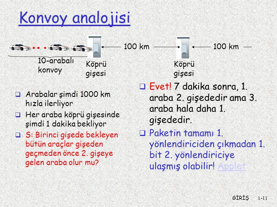 Konvoy analojisi Köprü. gişesi. 10-arabalı. konvoy. 100 km. Evet! 7 dakika sonra, 1. araba 2. gişededir ama 3. araba hala daha 1. gişededir.