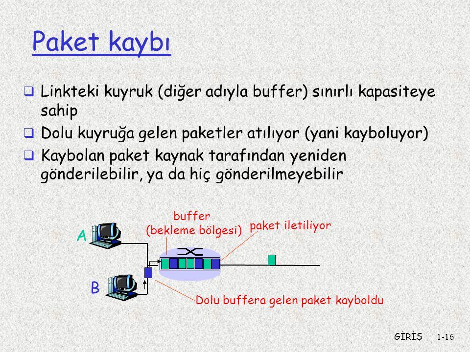 Paket kaybı Linkteki kuyruk (diğer adıyla buffer) sınırlı kapasiteye sahip. Dolu kuyruğa gelen paketler atılıyor (yani kayboluyor)