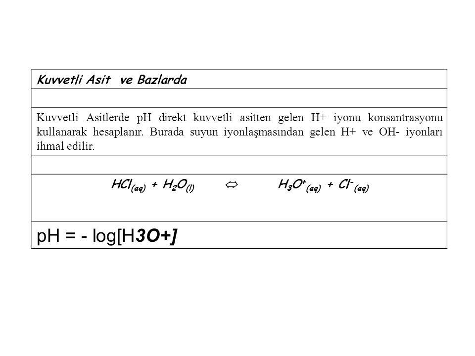 HCl(aq) + H2O(l)  H3O+(aq) + Cl-(aq)