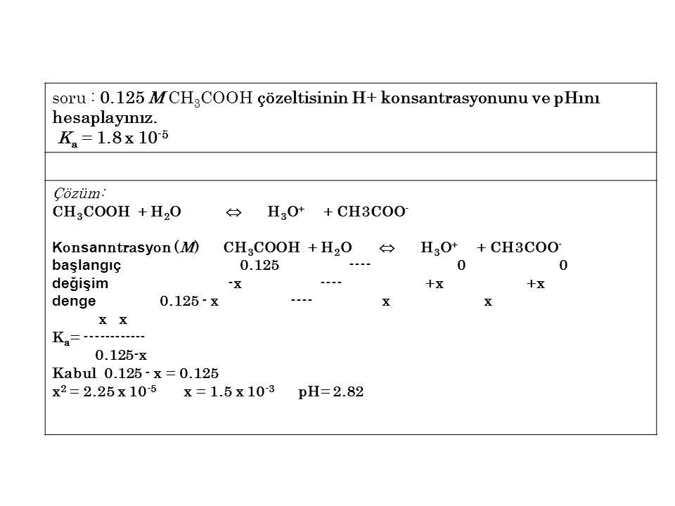 soru : 0.125 M CH3COOH çözeltisinin H+ konsantrasyonunu ve pHını hesaplayınız.