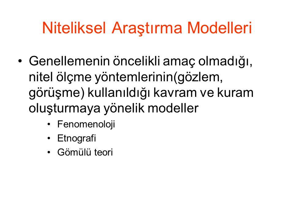 Niteliksel Araştırma Modelleri
