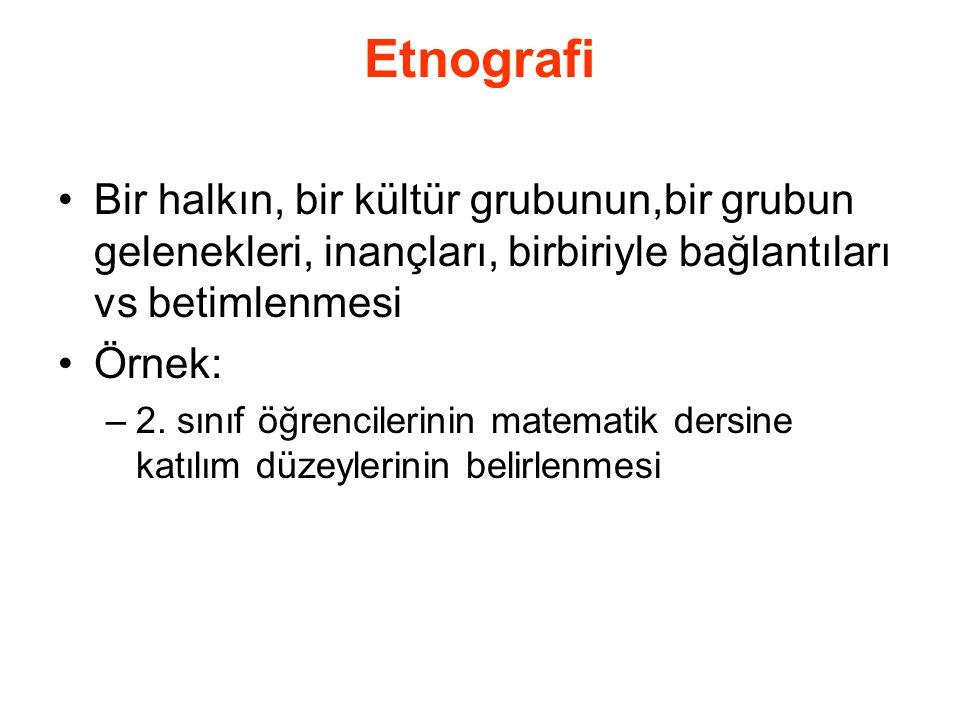 Etnografi Bir halkın, bir kültür grubunun,bir grubun gelenekleri, inançları, birbiriyle bağlantıları vs betimlenmesi.