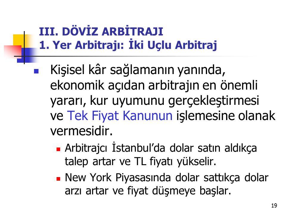 III. DÖVİZ ARBİTRAJI 1. Yer Arbitrajı: İki Uçlu Arbitraj
