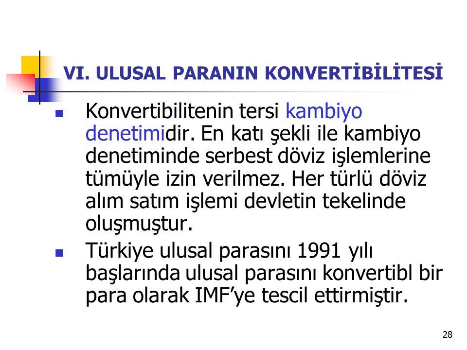 VI. ULUSAL PARANIN KONVERTİBİLİTESİ