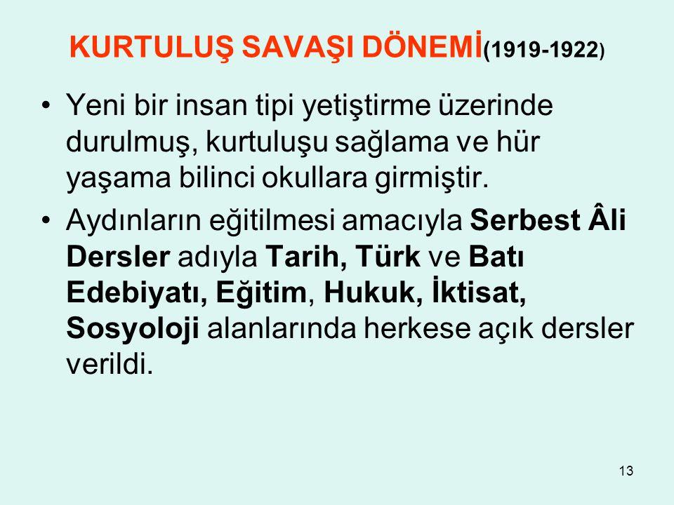 KURTULUŞ SAVAŞI DÖNEMİ(1919-1922)