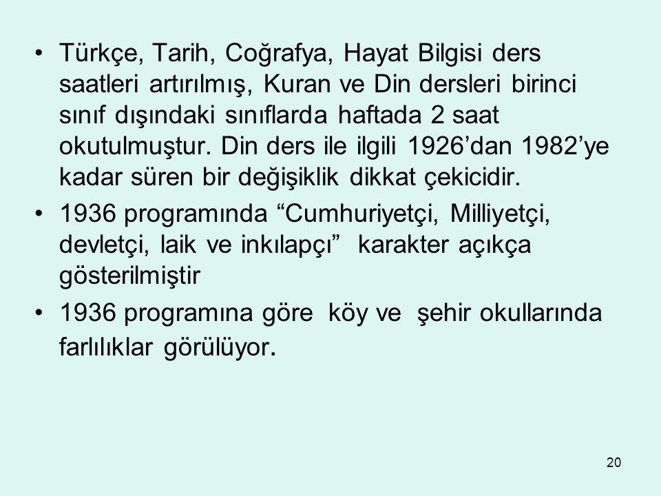 Türkçe, Tarih, Coğrafya, Hayat Bilgisi ders saatleri artırılmış, Kuran ve Din dersleri birinci sınıf dışındaki sınıflarda haftada 2 saat okutulmuştur. Din ders ile ilgili 1926'dan 1982'ye kadar süren bir değişiklik dikkat çekicidir.