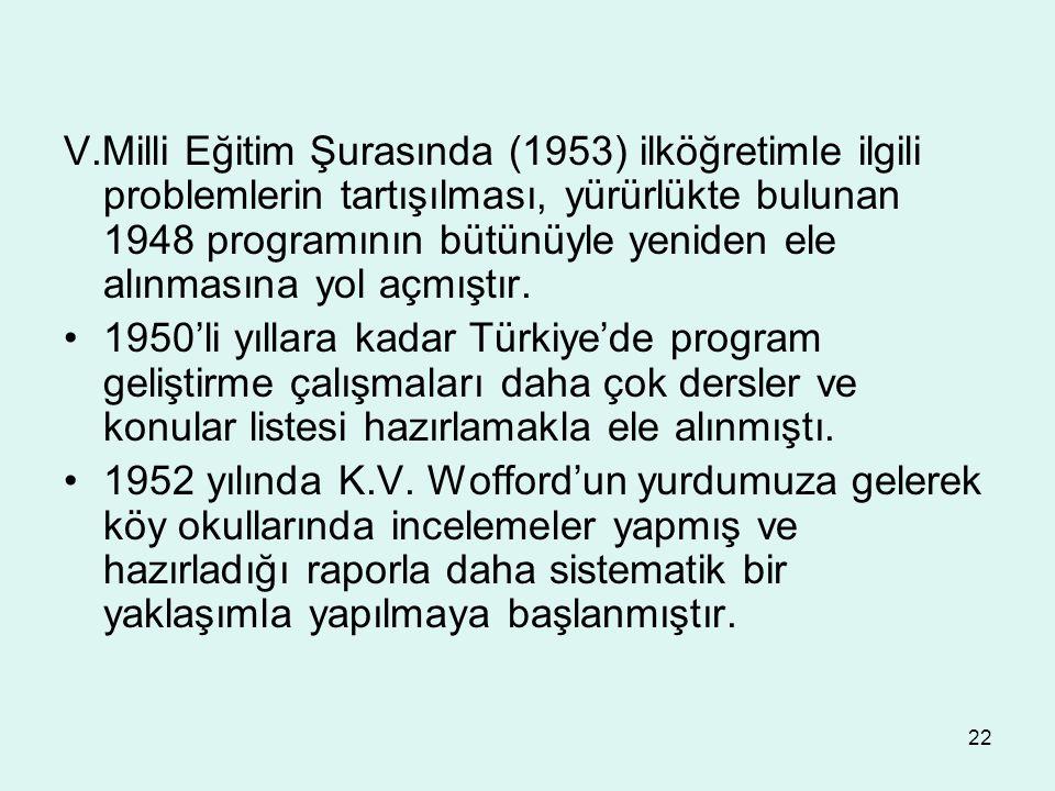 V.Milli Eğitim Şurasında (1953) ilköğretimle ilgili problemlerin tartışılması, yürürlükte bulunan 1948 programının bütünüyle yeniden ele alınmasına yol açmıştır.