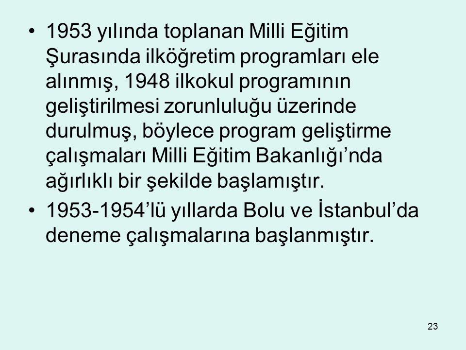 1953 yılında toplanan Milli Eğitim Şurasında ilköğretim programları ele alınmış, 1948 ilkokul programının geliştirilmesi zorunluluğu üzerinde durulmuş, böylece program geliştirme çalışmaları Milli Eğitim Bakanlığı'nda ağırlıklı bir şekilde başlamıştır.