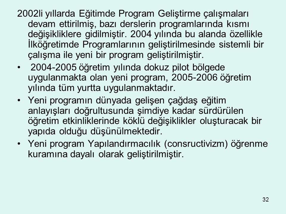2002li yıllarda Eğitimde Program Geliştirme çalışmaları devam ettirilmiş, bazı derslerin programlarında kısmı değişikliklere gidilmiştir. 2004 yılında bu alanda özellikle İlköğretimde Programlarının geliştirilmesinde sistemli bir çalışma ile yeni bir program geliştirilmiştir.
