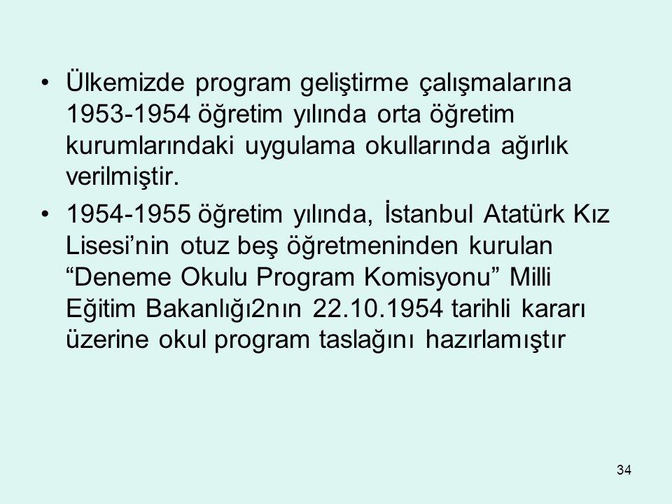 Ülkemizde program geliştirme çalışmalarına 1953-1954 öğretim yılında orta öğretim kurumlarındaki uygulama okullarında ağırlık verilmiştir.