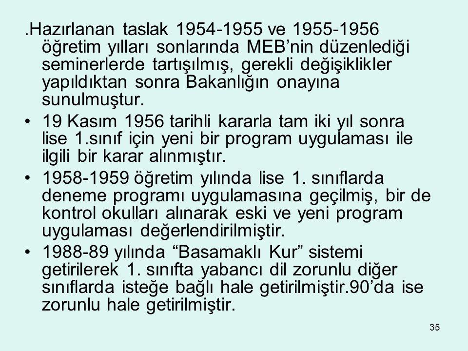.Hazırlanan taslak 1954-1955 ve 1955-1956 öğretim yılları sonlarında MEB'nin düzenlediği seminerlerde tartışılmış, gerekli değişiklikler yapıldıktan sonra Bakanlığın onayına sunulmuştur.