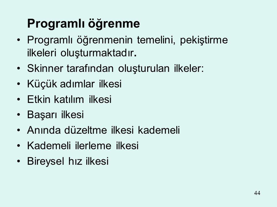 Programlı öğrenme Programlı öğrenmenin temelini, pekiştirme ilkeleri oluşturmaktadır. Skinner tarafından oluşturulan ilkeler: