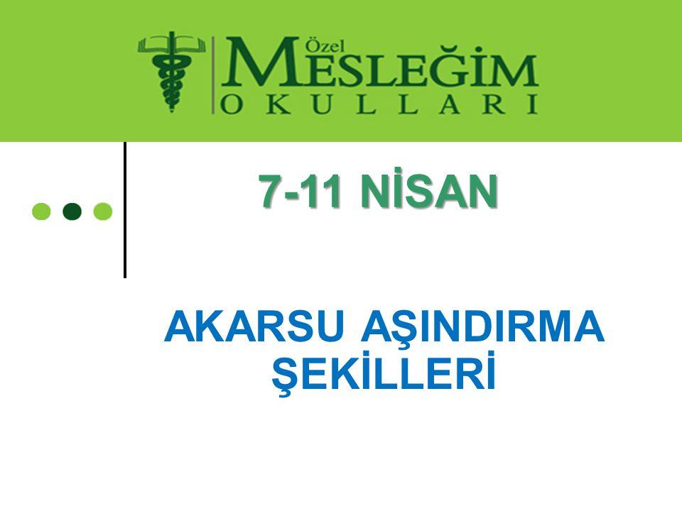 AKARSU AŞINDIRMA ŞEKİLLERİ
