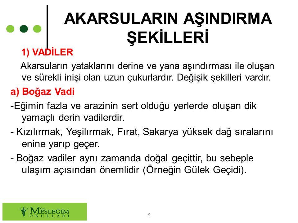 AKARSULARIN AŞINDIRMA ŞEKİLLERİ