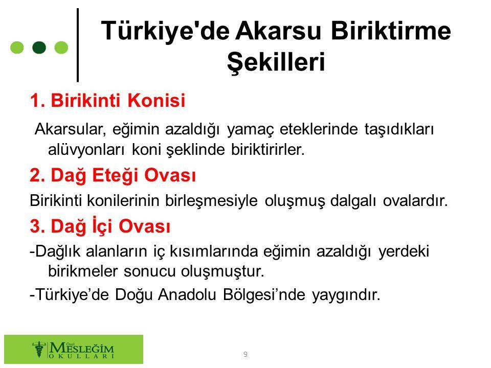 Türkiye de Akarsu Biriktirme Şekilleri