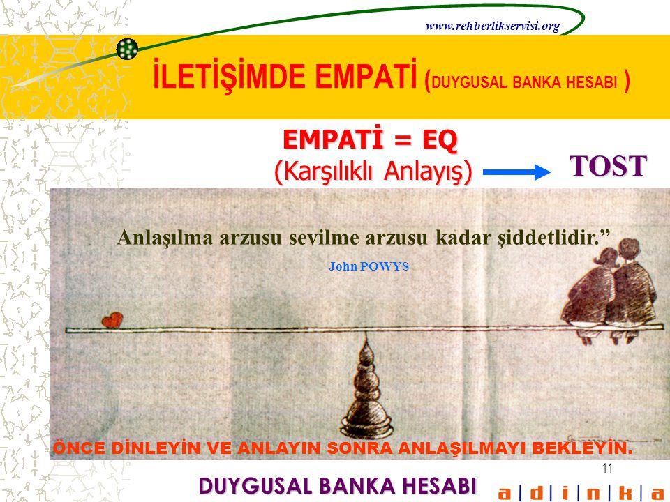 İLETİŞİMDE EMPATİ (DUYGUSAL BANKA HESABI )