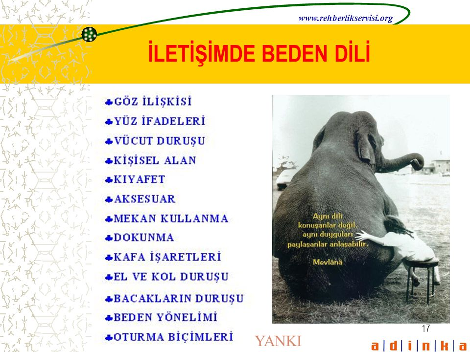 www.rehberlikservisi.org İLETİŞİMDE BEDEN DİLİ YANKI