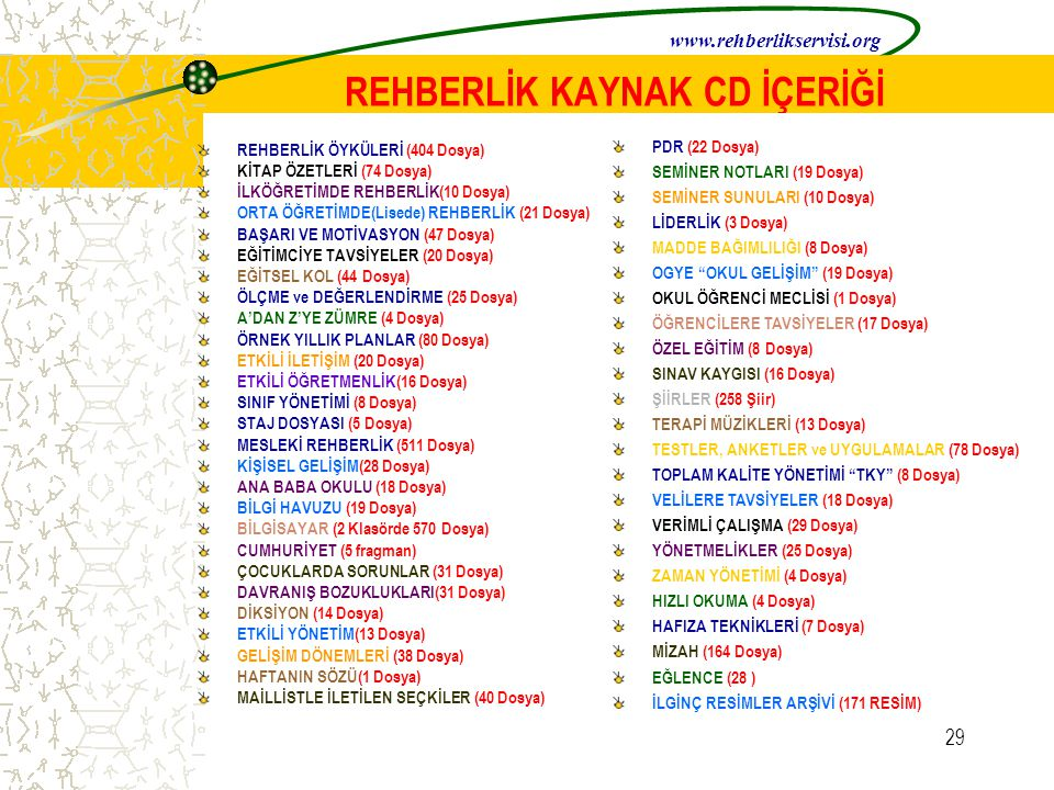 REHBERLİK KAYNAK CD İÇERİĞİ