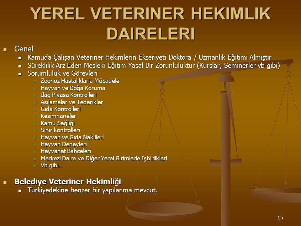 YEREL VETERINER HEKIMLIK DAIRELERI