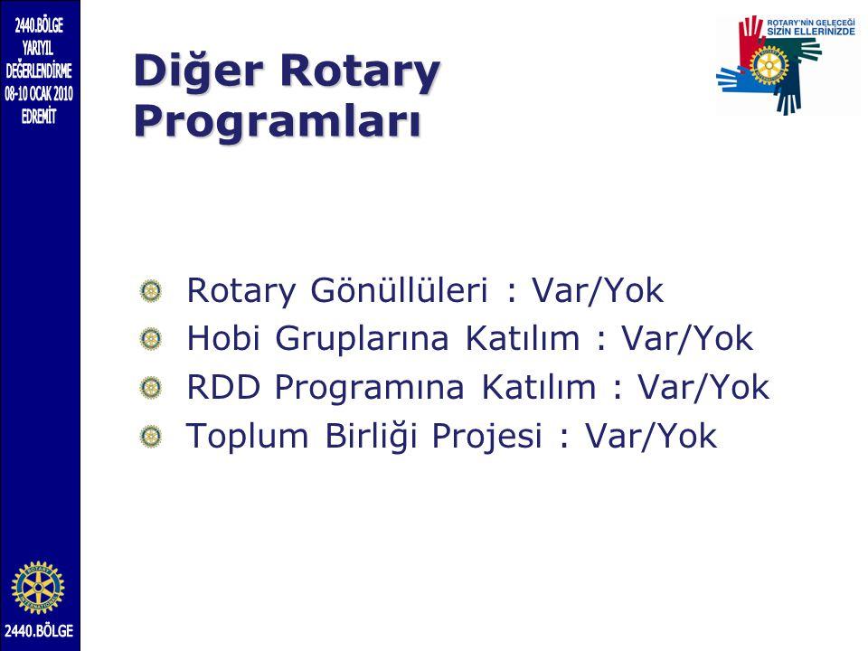Diğer Rotary Programları