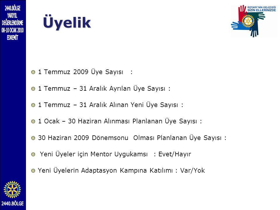 Üyelik 1 Temmuz 2009 Üye Sayısı :