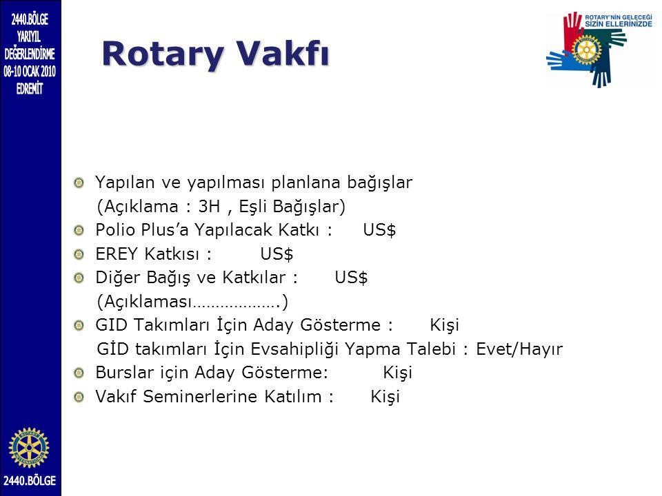 Rotary Vakfı Yapılan ve yapılması planlana bağışlar