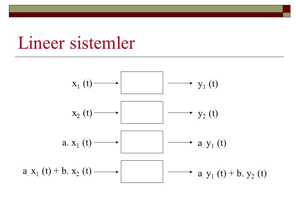 Lineer sistemler x1 (t) y1 (t) x2 (t) y2 (t) a. x1 (t) a. y1 (t)