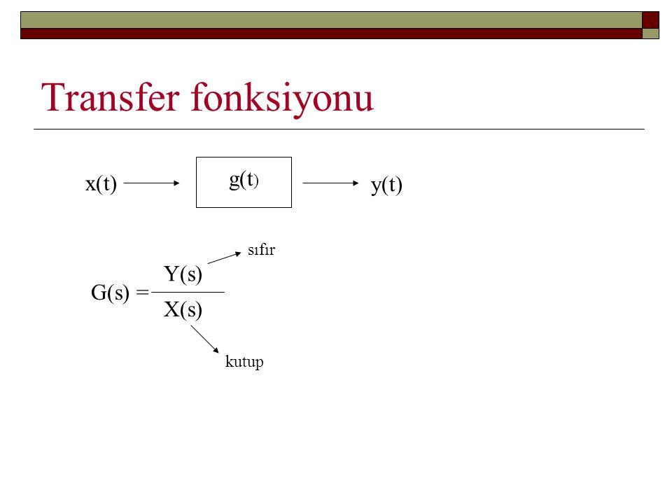 Transfer fonksiyonu x(t) y(t) g(t) sıfır G(s) = Y(s) X(s) kutup