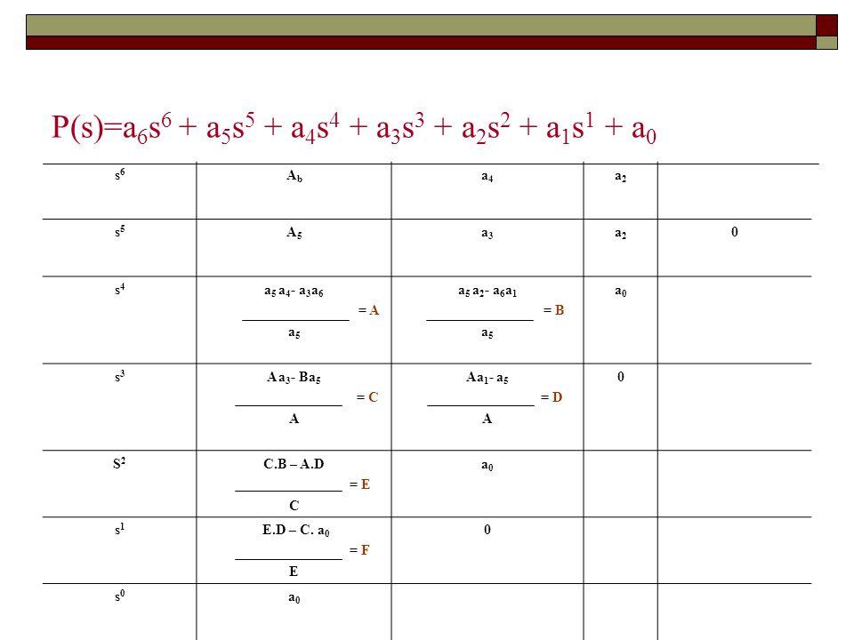 P(s)=a6s6 + a5s5 + a4s4 + a3s3 + a2s2 + a1s1 + a0