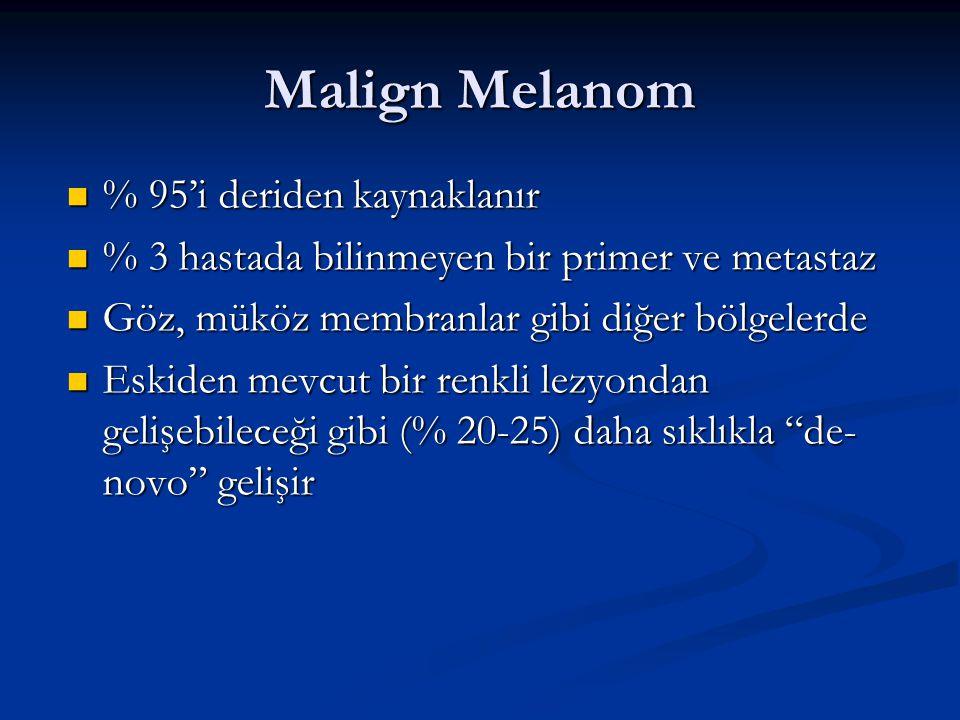 Malign Melanom % 95'i deriden kaynaklanır