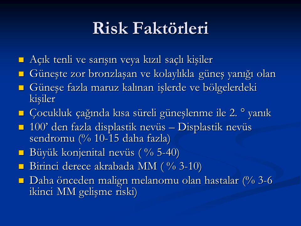 Risk Faktörleri Açık tenli ve sarışın veya kızıl saçlı kişiler