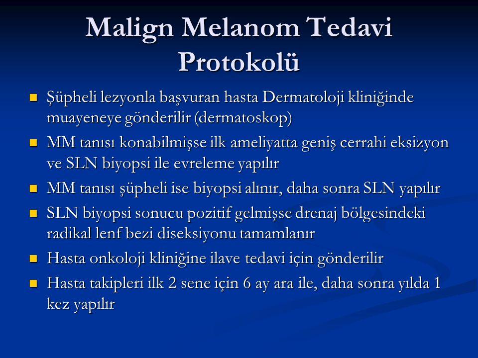 Malign Melanom Tedavi Protokolü