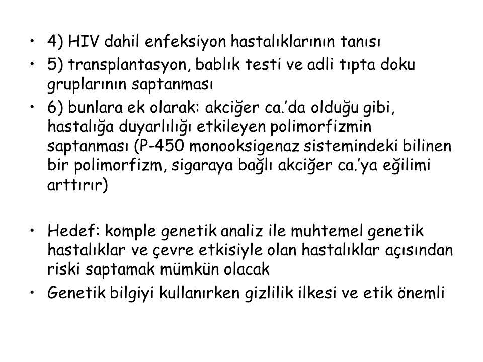 4) HIV dahil enfeksiyon hastalıklarının tanısı