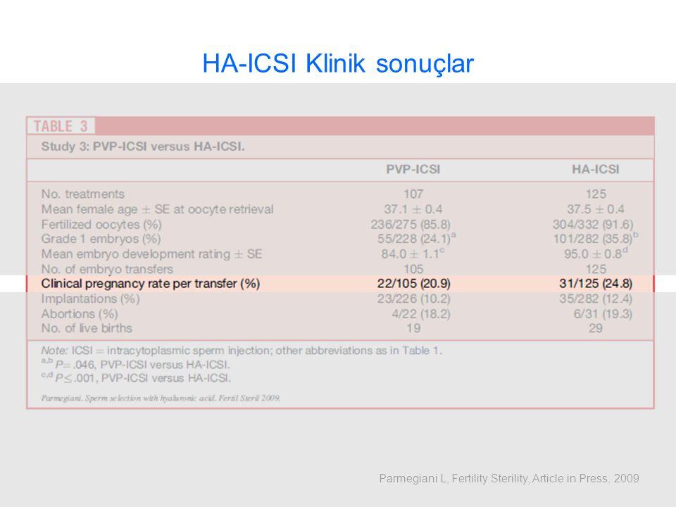 HA-ICSI Klinik sonuçlar