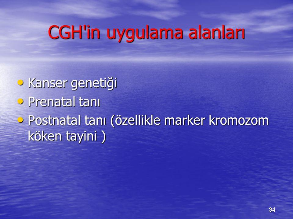 CGH in uygulama alanları