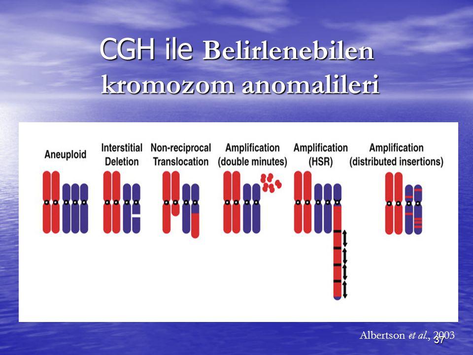 CGH ile Belirlenebilen kromozom anomalileri