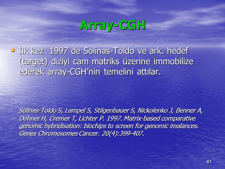 Array-CGH İlk kez 1997 de Solinas-Toldo ve ark. hedef (target) diziyi cam matriks üzerine immobilize ederek array-CGH'nin temelini attılar.