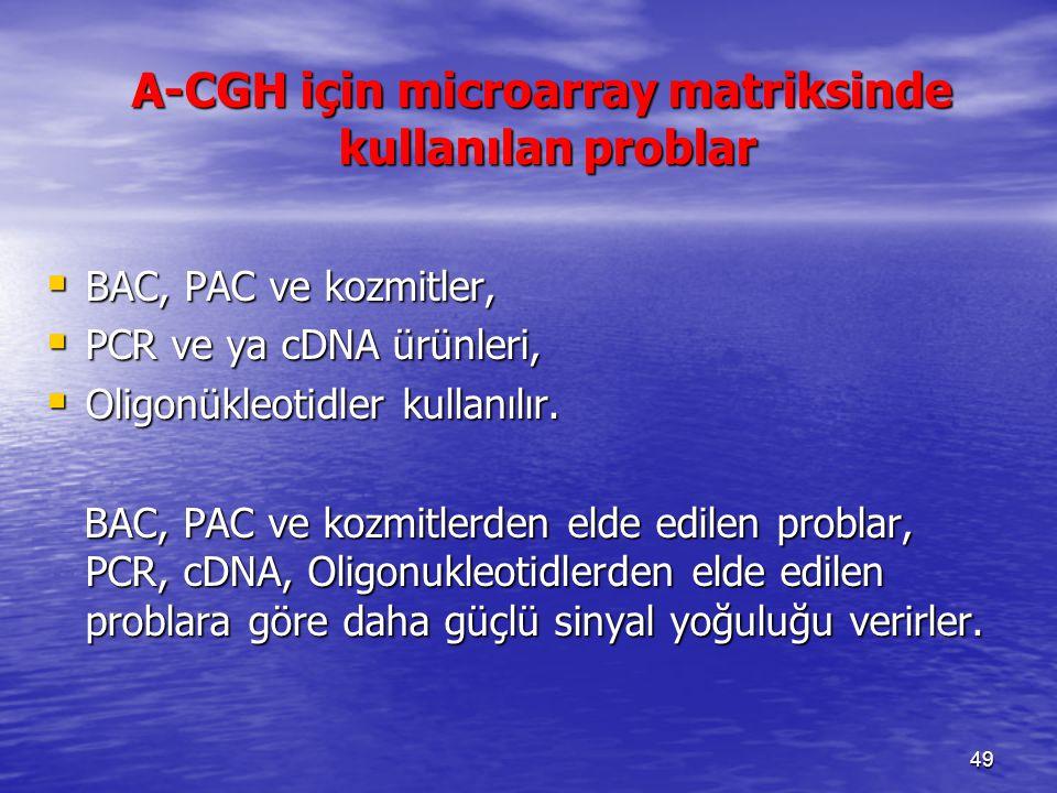 A-CGH için microarray matriksinde kullanılan problar
