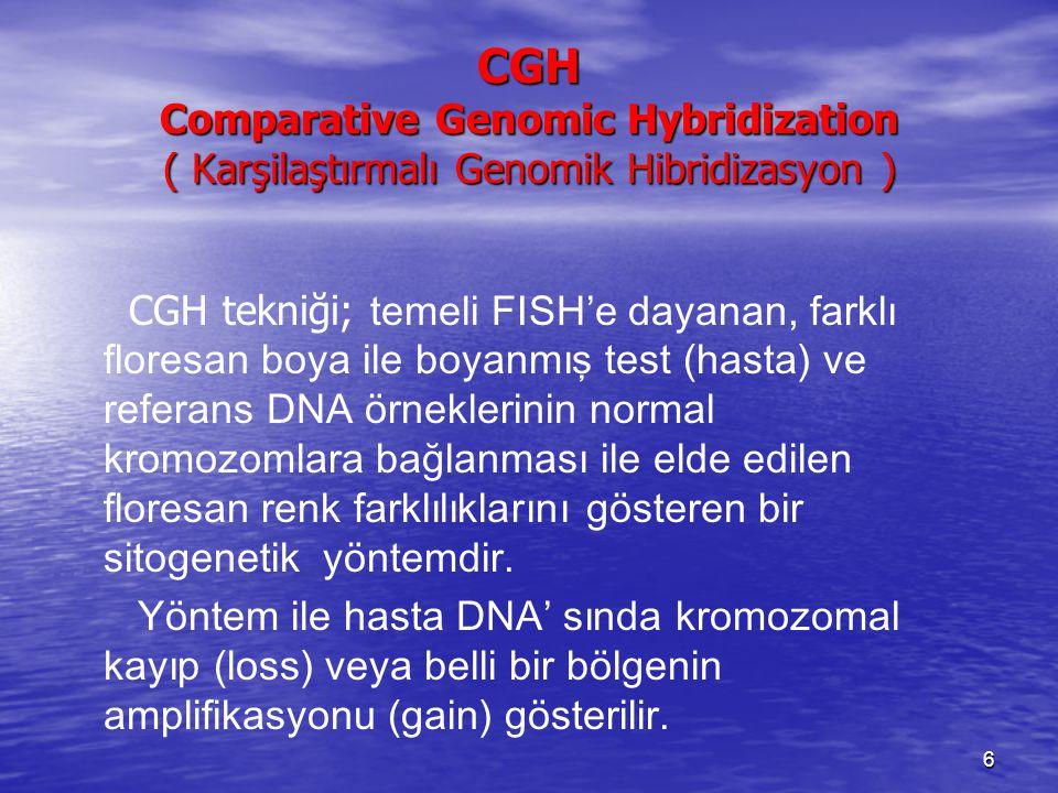 CGH Comparative Genomic Hybridization ( Karşilaştırmalı Genomik Hibridizasyon )